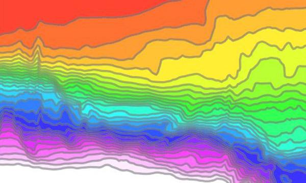 A carbon monoxide plot from the WACCM model