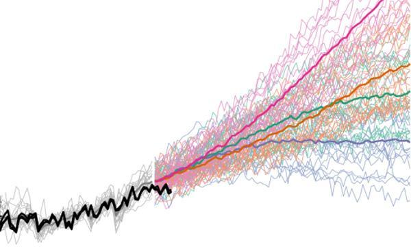 A visualization of CMIP data